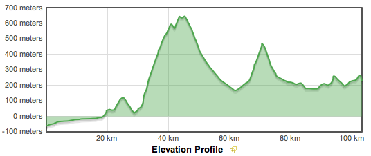 The climb out of Otaru was the steep bit.