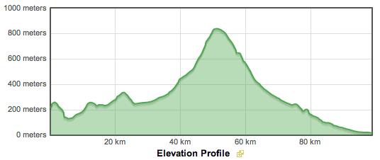 A nice, long steady climb.